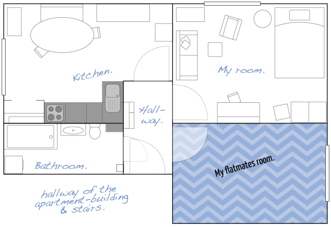 apartment floor plan « Midsommarflicka | So, it was weekend. And I was bored.